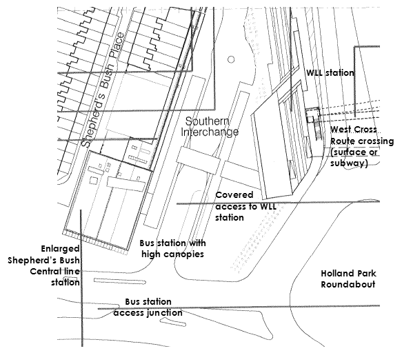 Southern interchange plan